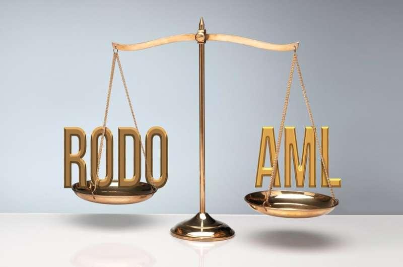Procedura AML — Biura Rachunkowe